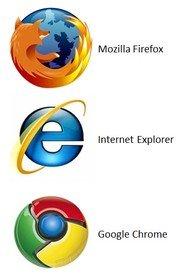Browser Paling Popular
