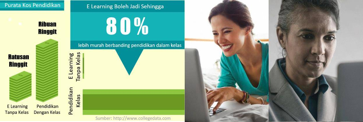 pendidikan e-learning murah