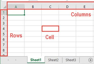 excel-rows-and-columns