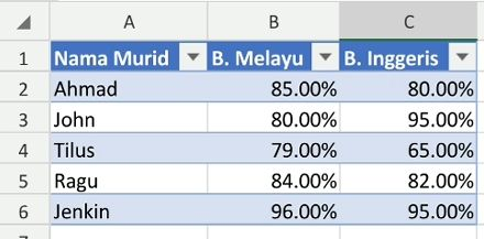 excel complete data in column