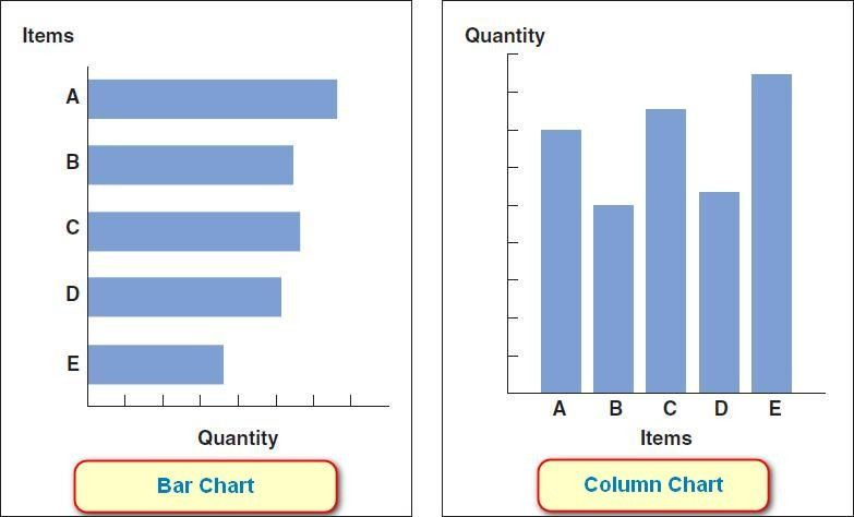 excel bar column chart